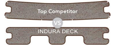Indura-Deck-VS-Competitor-1-400x159
