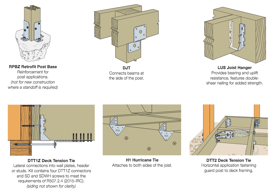 Screenshot_2019-04-10 Flier Deck Connection and Fastening Guide (F-DECKCODE17) - F-DECKCODE17 pdf(10)