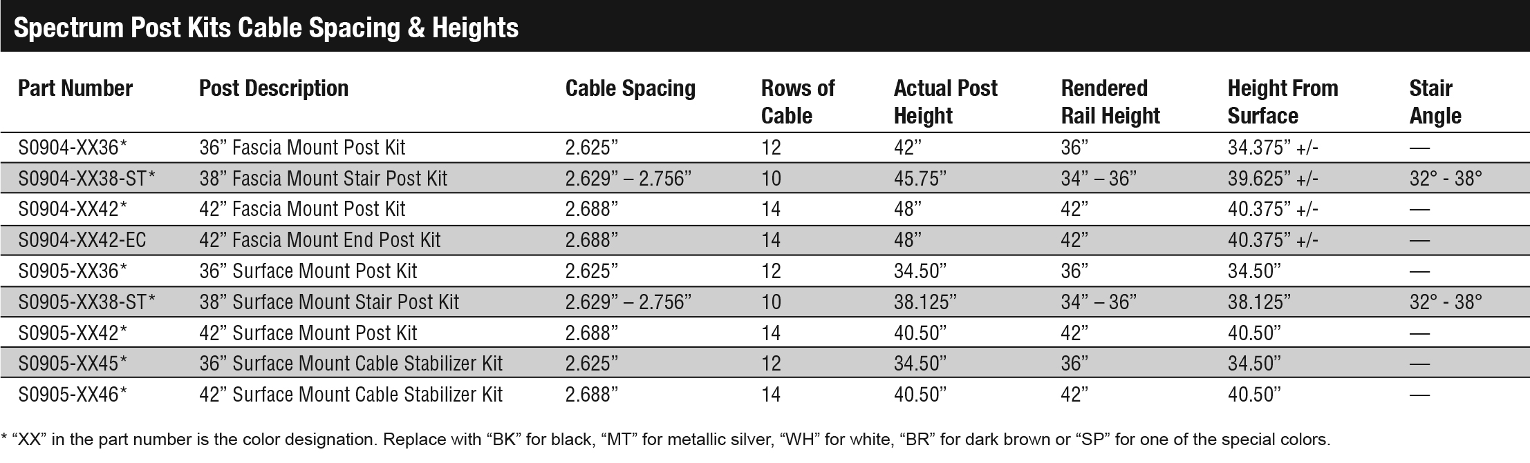 Spectrum-Post-Kits-Cable-Spacing-Heights-1